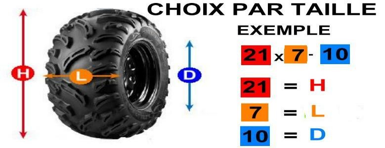 Choix par taille de pneus