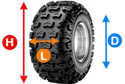 taille de pneus